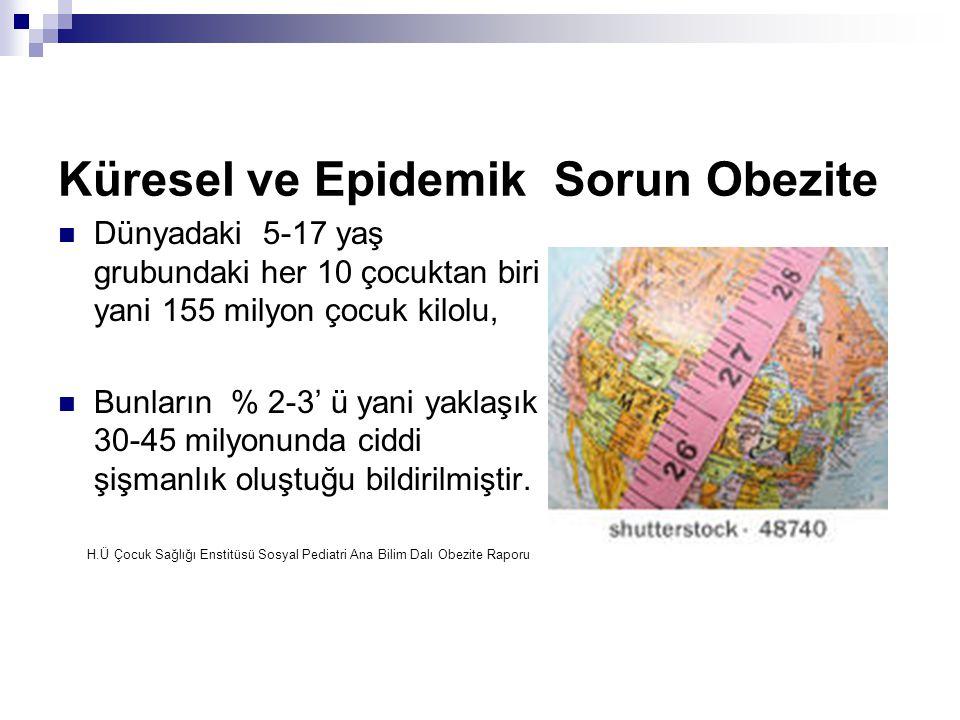 Küresel ve Epidemik Sorun Obezite