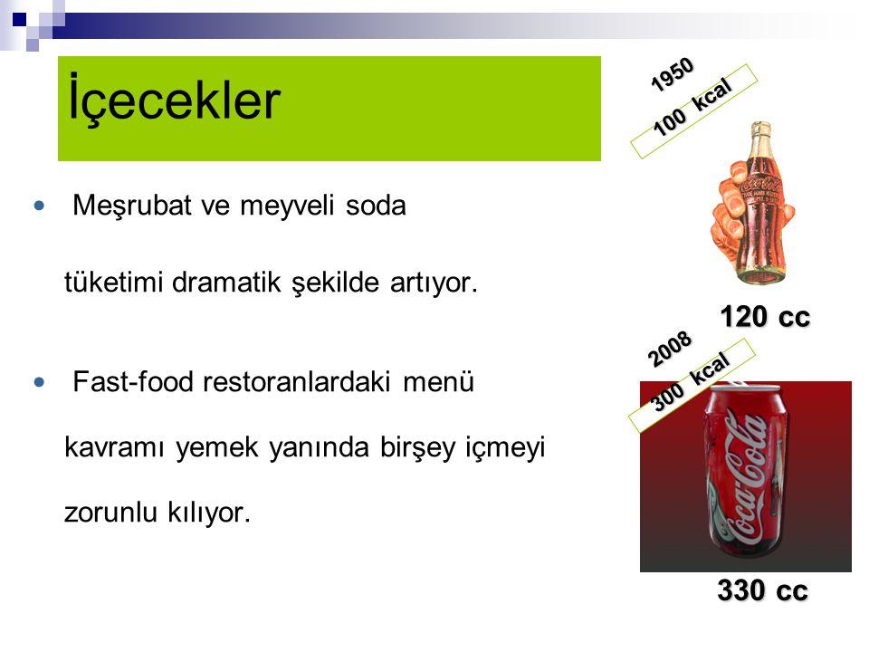 İçecekler 120 cc 330 cc Meşrubat ve meyveli soda