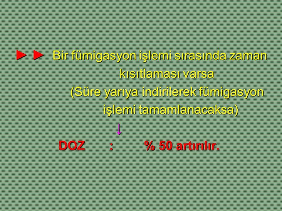 ► ► Bir fümigasyon işlemi sırasında zaman