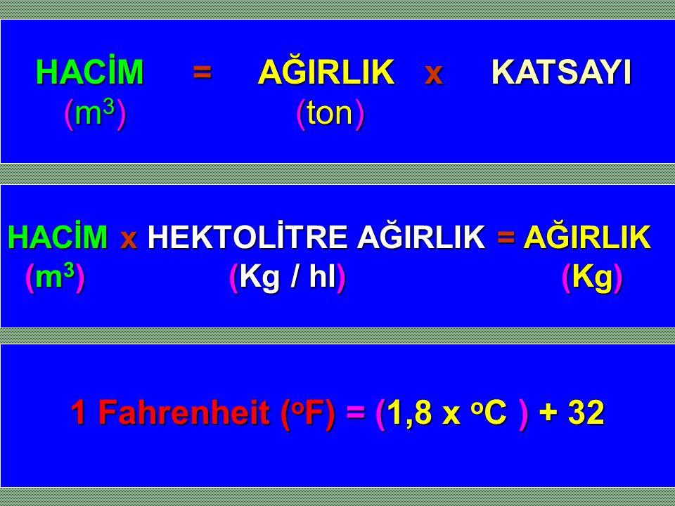 1 Fahrenheit (oF) = (1,8 x oC ) + 32