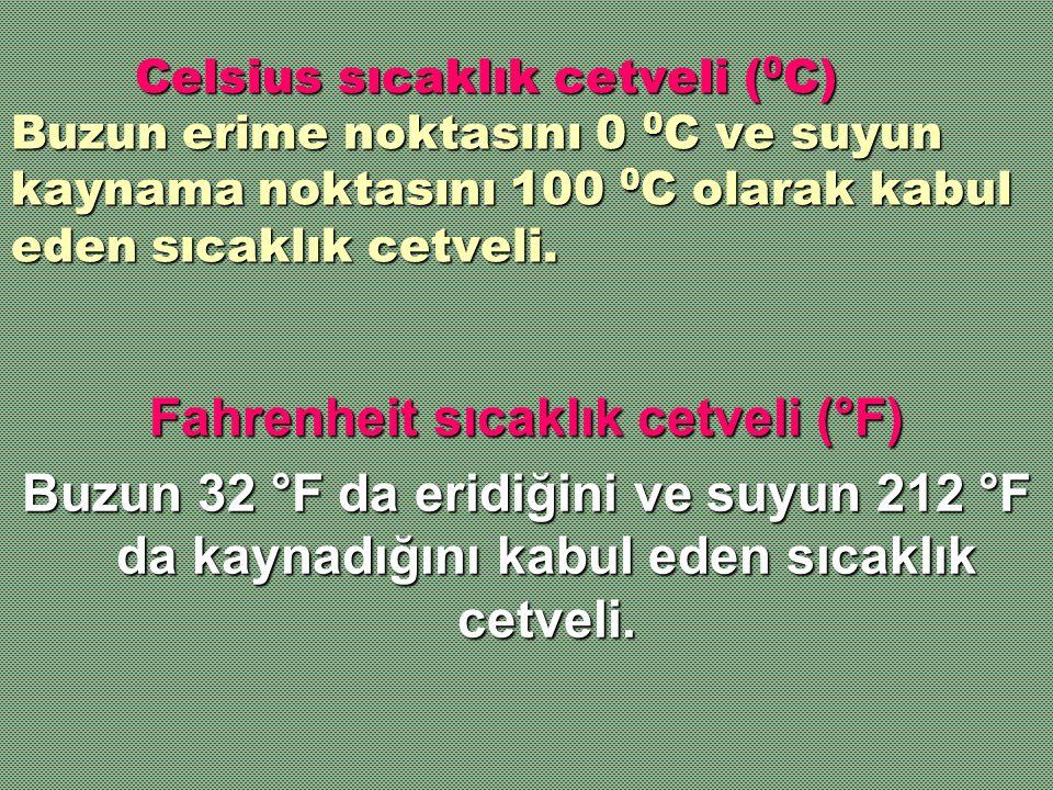 Fahrenheit sıcaklık cetveli (°F)