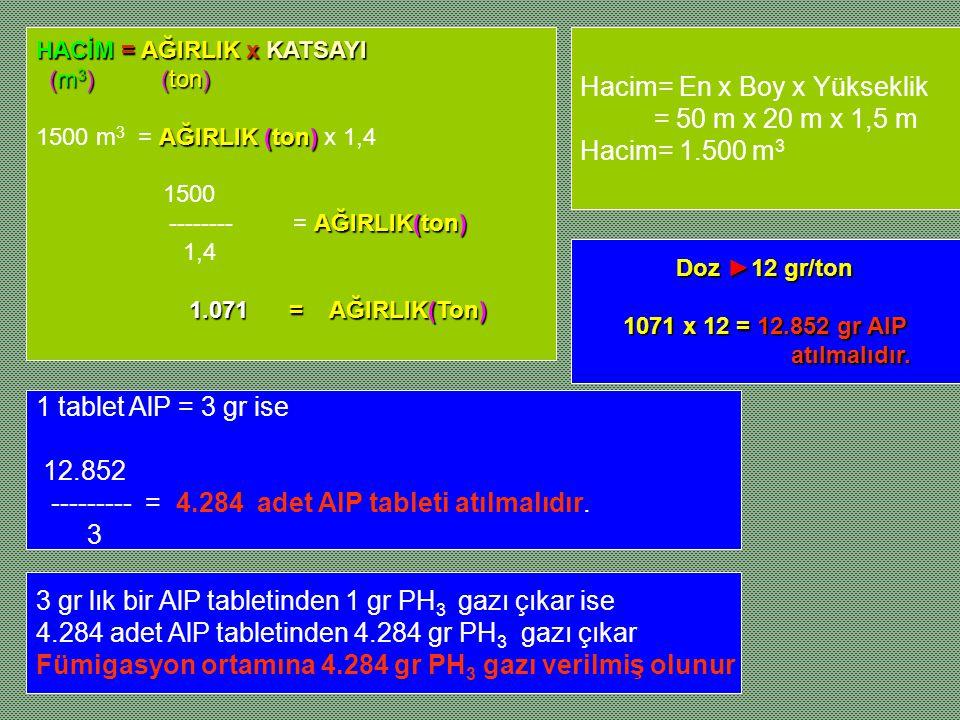 Hacim= En x Boy x Yükseklik = 50 m x 20 m x 1,5 m Hacim= 1.500 m3
