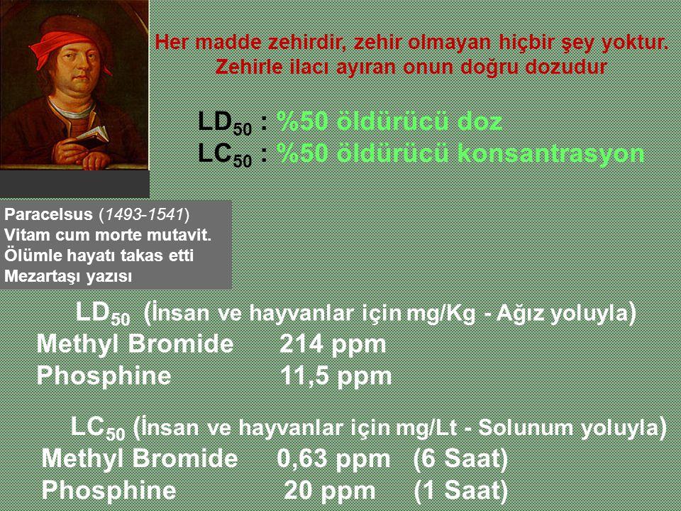 LC50 : %50 öldürücü konsantrasyon