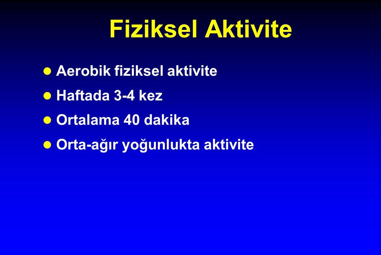 Fiziksel Aktivite Aerobik fiziksel aktivite Haftada 3-4 kez