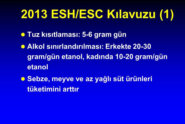 2013 ESH/ESC Kılavuzu (1) Tuz kısıtlaması: 5-6 gram gün