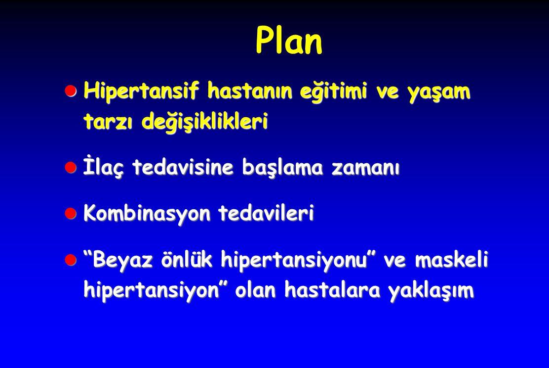 Plan Hipertansif hastanın eğitimi ve yaşam tarzı değişiklikleri