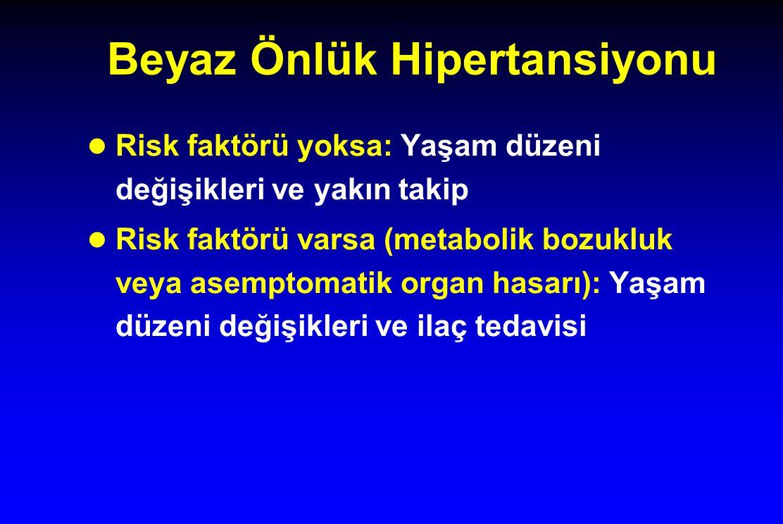 Beyaz Önlük Hipertansiyonu