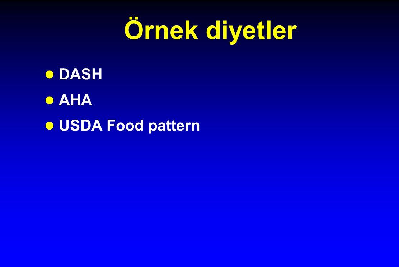 Örnek diyetler DASH AHA USDA Food pattern