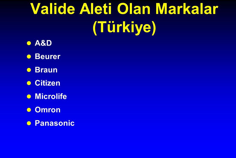 Valide Aleti Olan Markalar (Türkiye)