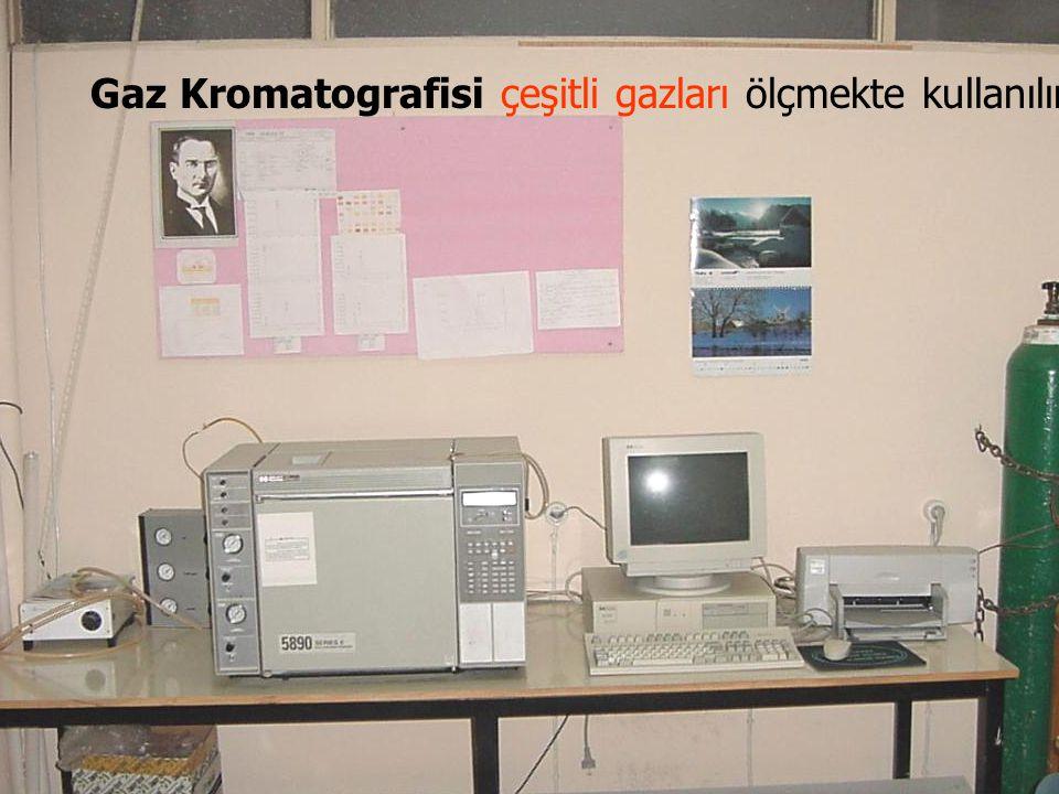 Gaz Kromatografisi çeşitli gazları ölçmekte kullanılır