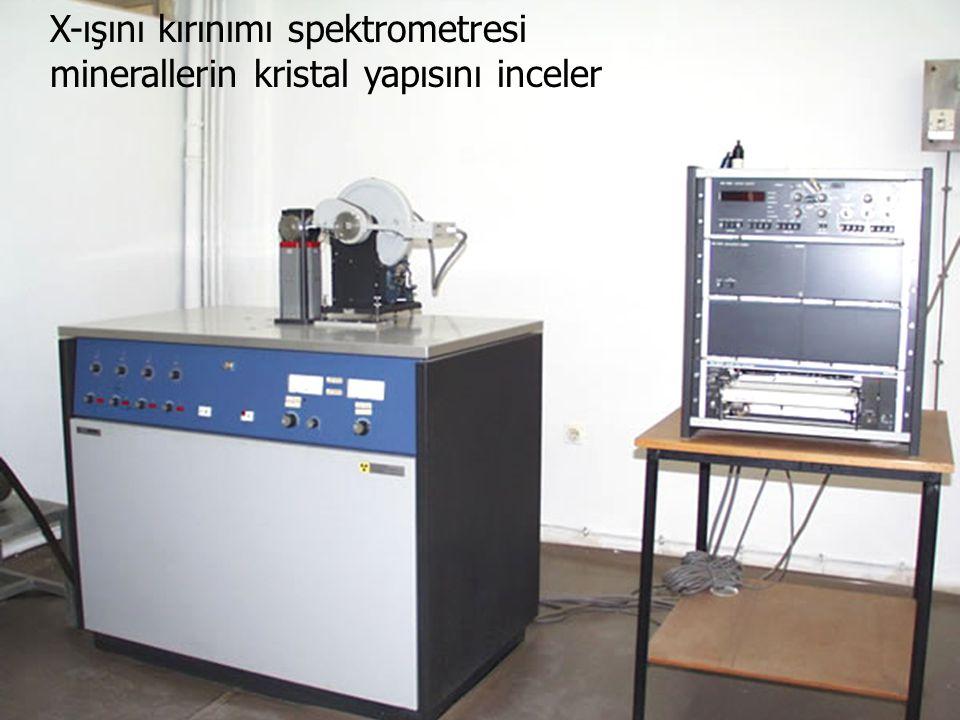 X-ışını kırınımı spektrometresi
