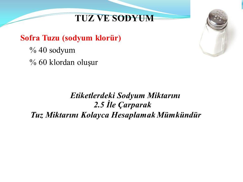 TUZ VE SODYUM Sofra Tuzu (sodyum klorür) % 40 sodyum