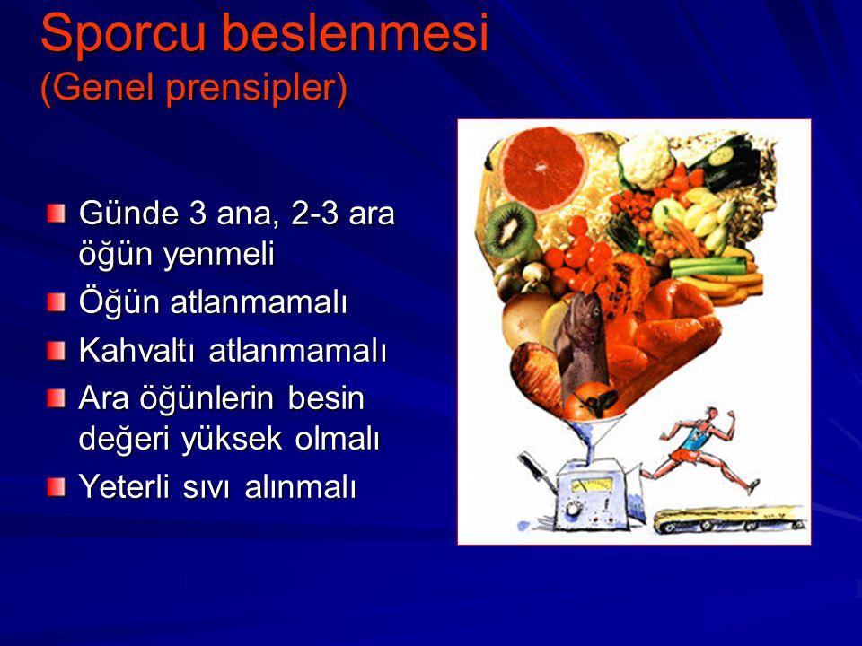 Sporcu beslenmesi (Genel prensipler)