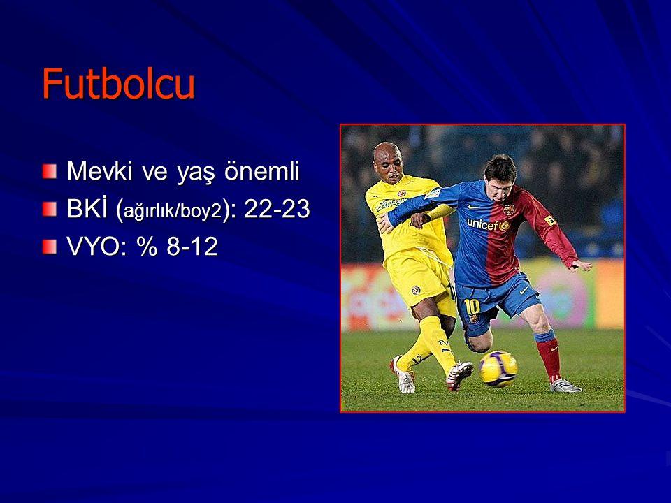 Futbolcu Mevki ve yaş önemli BKİ (ağırlık/boy2): 22-23 VYO: % 8-12