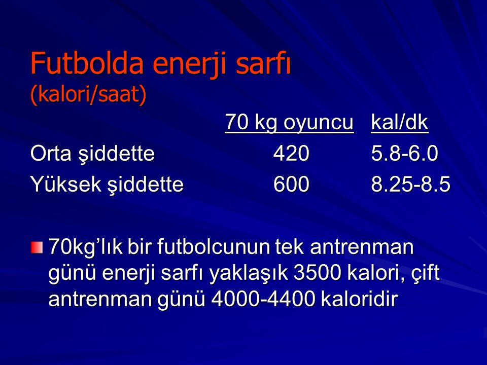 Futbolda enerji sarfı (kalori/saat)