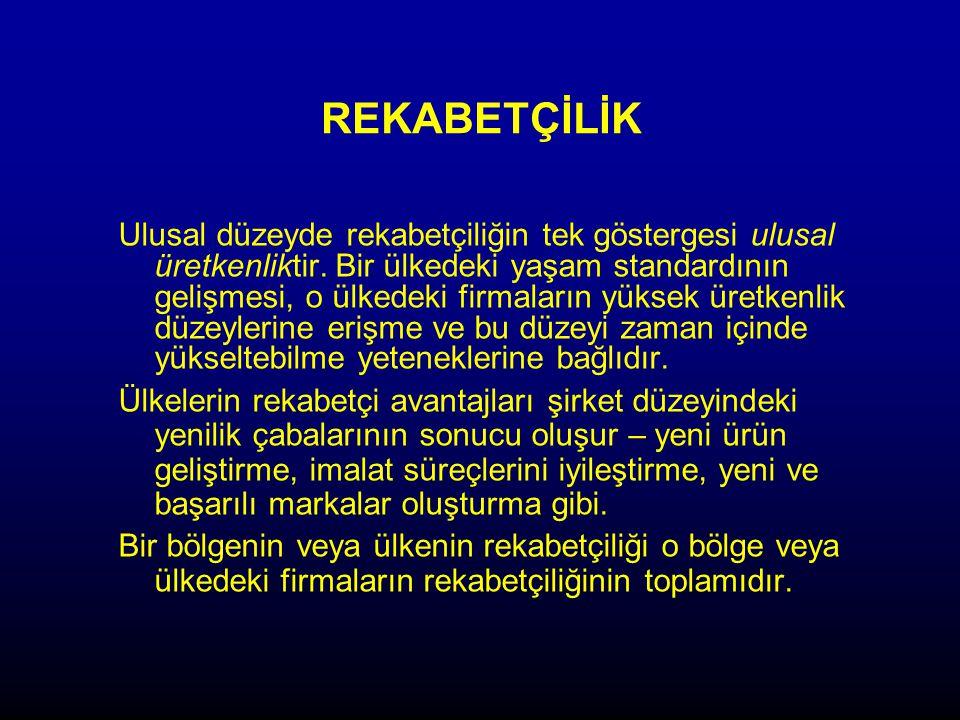 REKABETÇİLİK