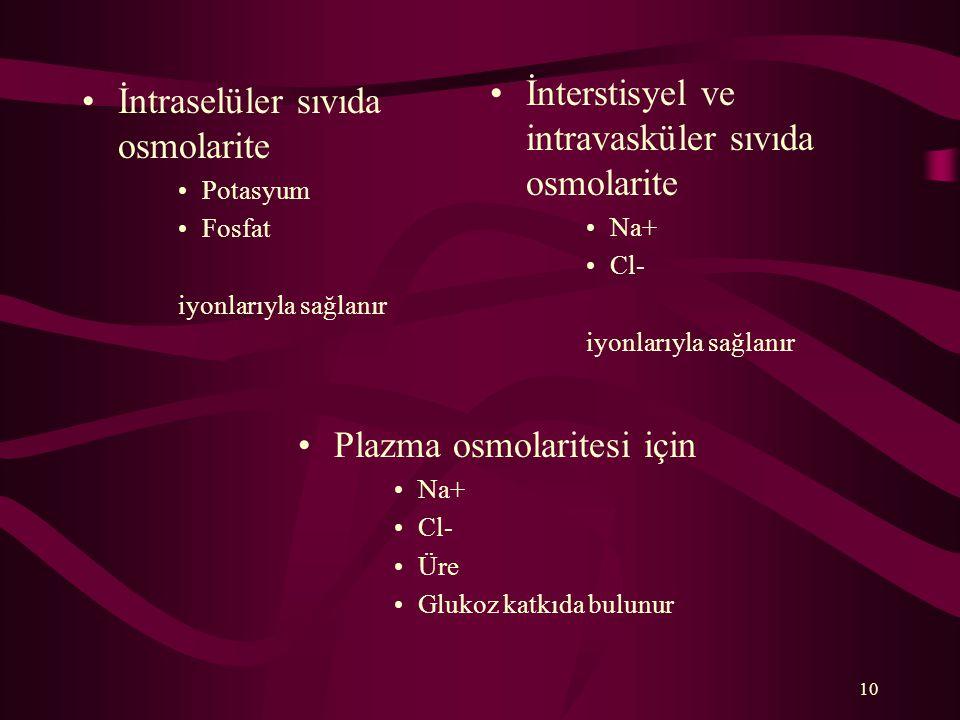 İnterstisyel ve intravasküler sıvıda osmolarite