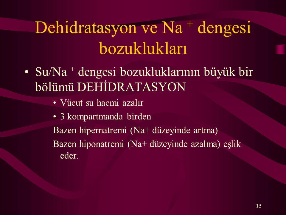 Dehidratasyon ve Na + dengesi bozuklukları