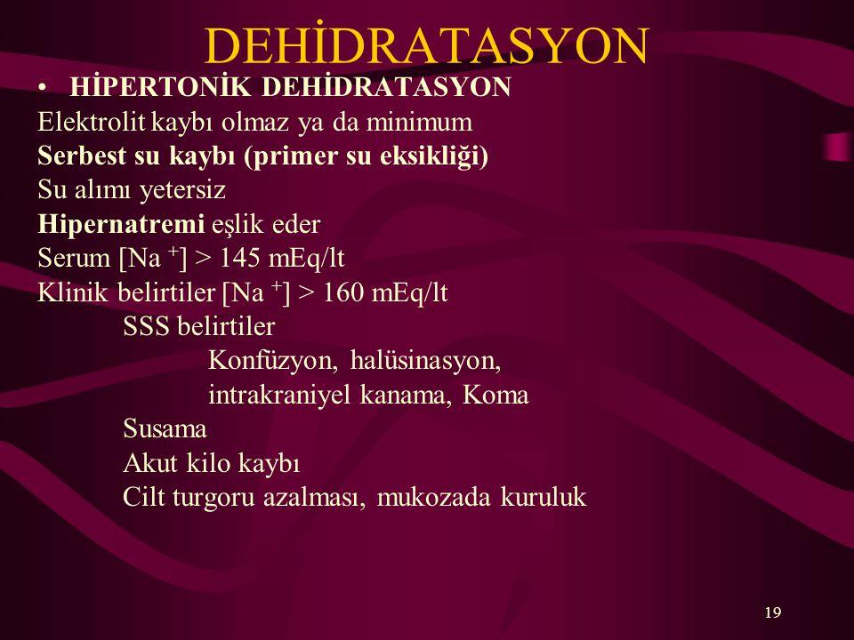 DEHİDRATASYON HİPERTONİK DEHİDRATASYON
