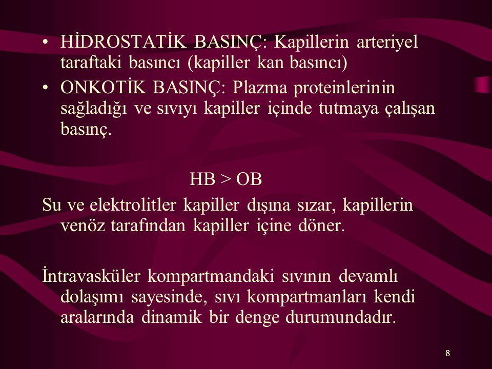 HİDROSTATİK BASINÇ: Kapillerin arteriyel taraftaki basıncı (kapiller kan basıncı)
