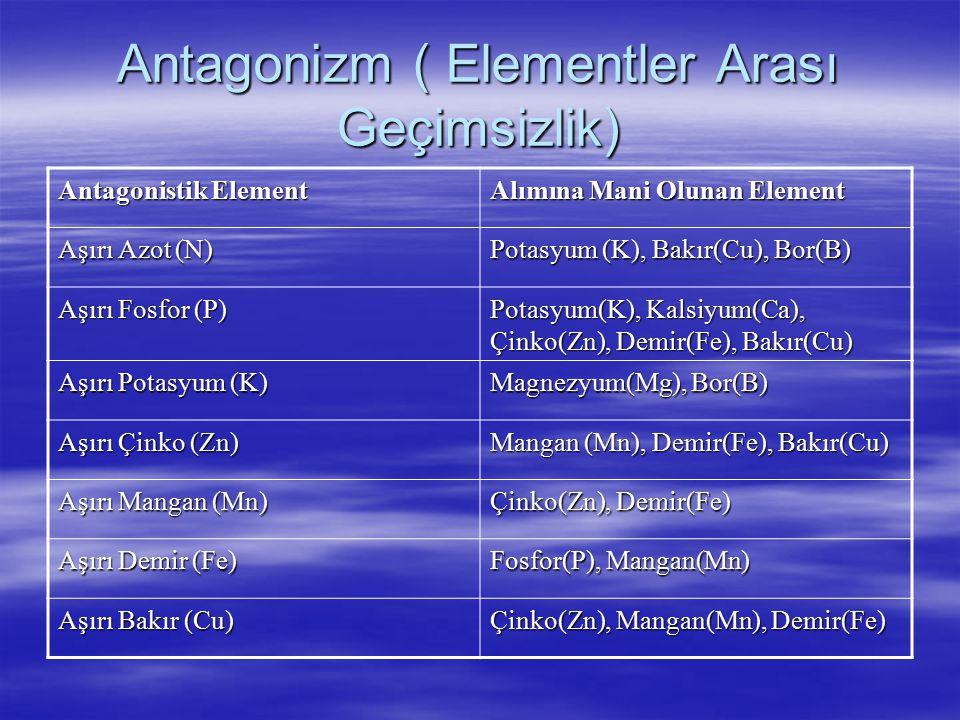 Antagonizm ( Elementler Arası Geçimsizlik)