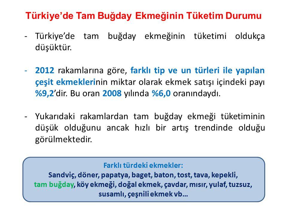 Türkiye'de Tam Buğday Ekmeğinin Tüketim Durumu