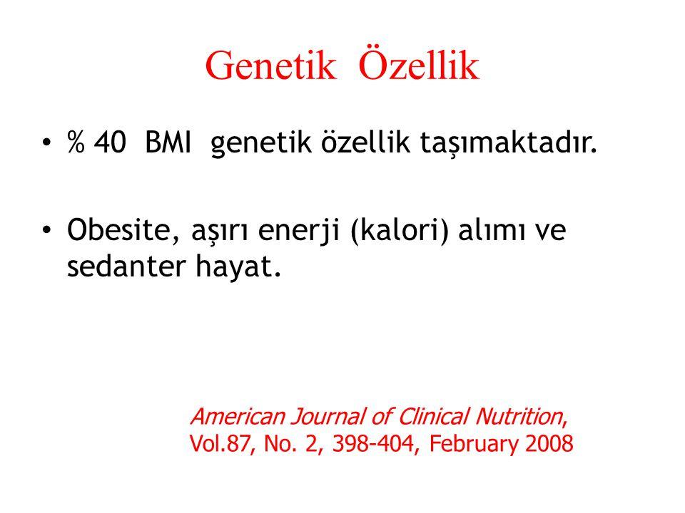 Genetik Özellik % 40 BMI genetik özellik taşımaktadır.