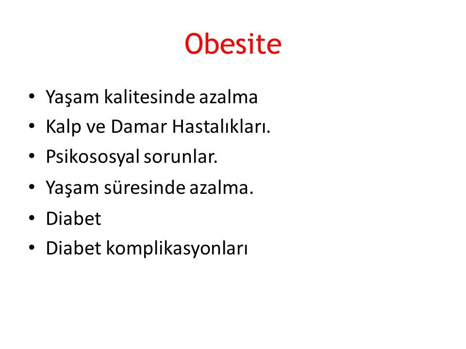 Obesite Yaşam kalitesinde azalma Kalp ve Damar Hastalıkları.
