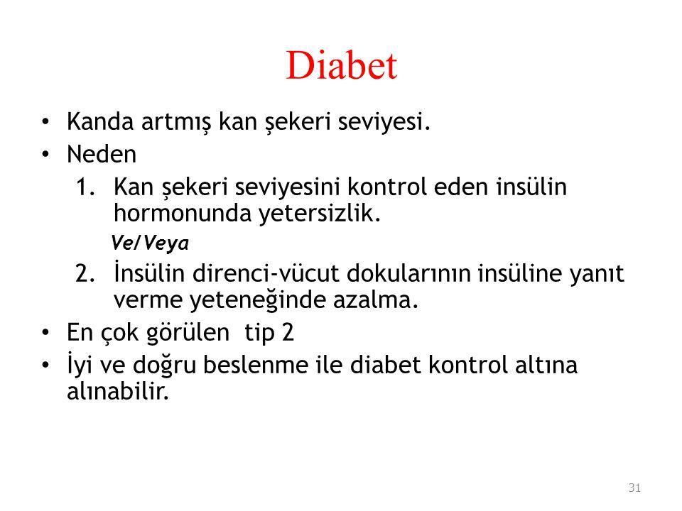 Diabet Kanda artmış kan şekeri seviyesi. Neden