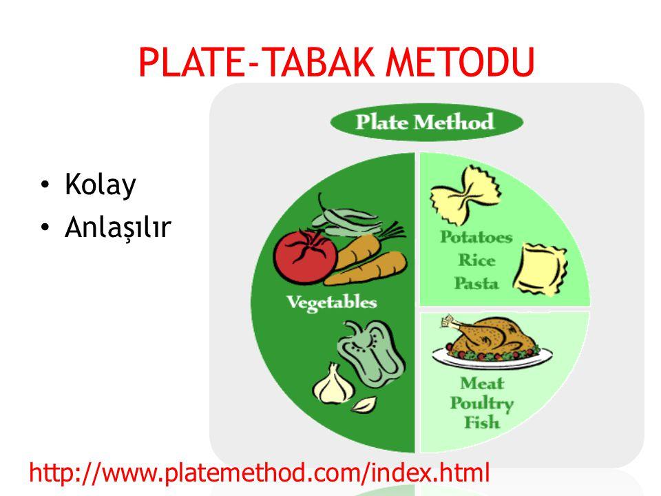 PLATE-TABAK METODU Kolay Anlaşılır