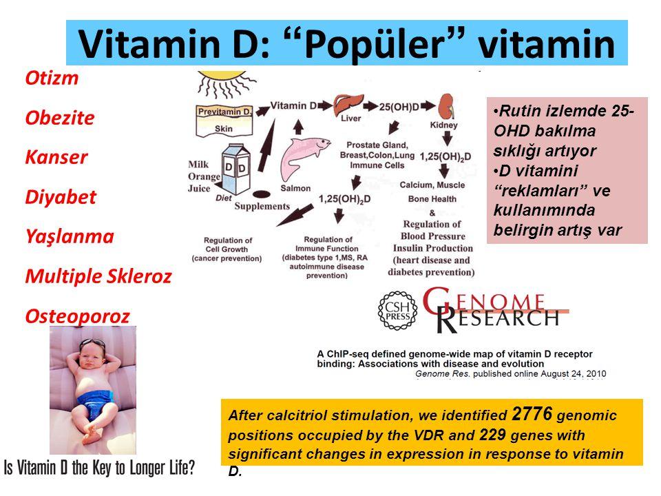 Vitamin D: Popüler vitamin