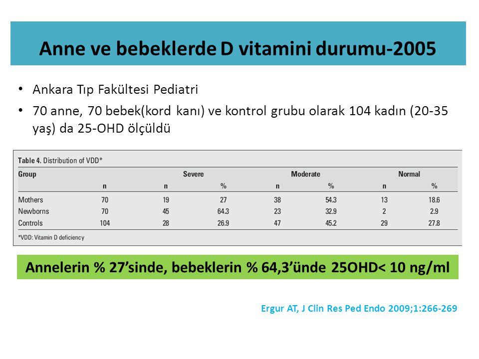 Anne ve bebeklerde D vitamini durumu-2005