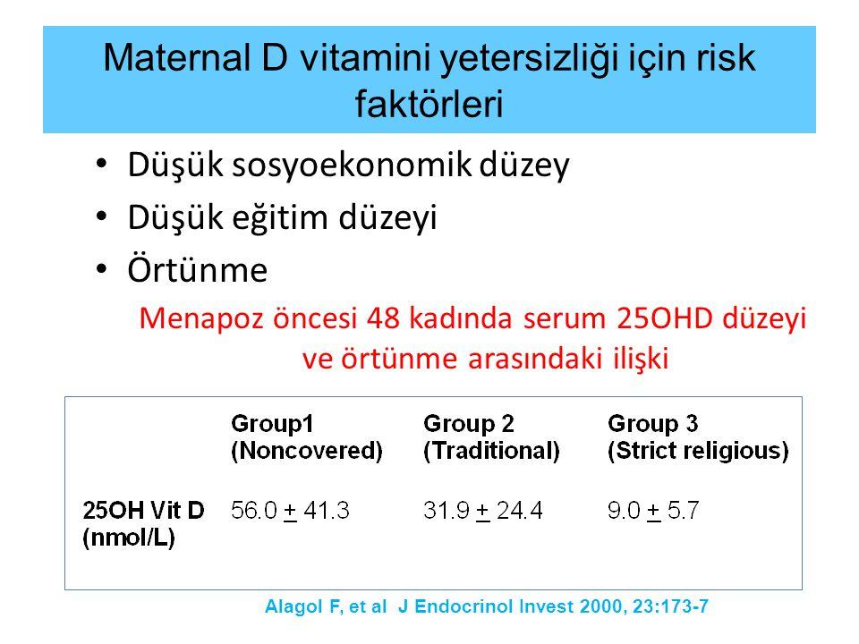 Maternal D vitamini yetersizliği için risk faktörleri