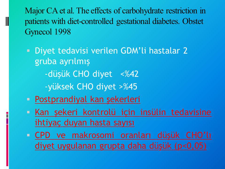 Major CA et al. The effects of carbohydrate restriction in patients with diet-controlled gestational diabetes. Obstet Gynecol 1998