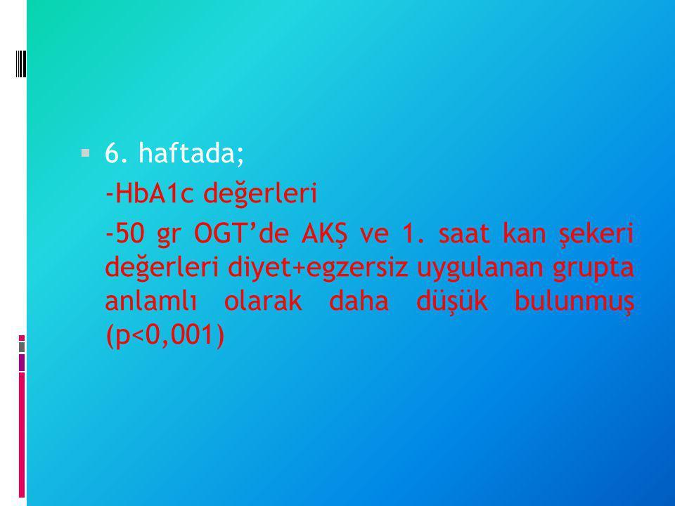 6. haftada; -HbA1c değerleri.