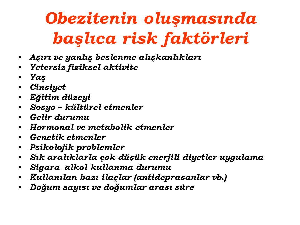 Obezitenin oluşmasında başlıca risk faktörleri