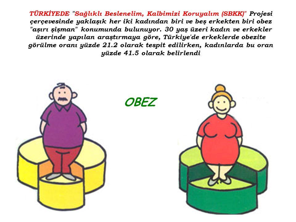 TÜRKİYEDE Sağlıklı Beslenelim, Kalbimizi Koruyalım (SBKK) Projesi çerçevesinde yaklaşık her iki kadından biri ve beş erkekten biri obez aşırı şişman konumunda bulunuyor. 30 yaş üzeri kadın ve erkekler üzerinde yapılan araştırmaya göre, Türkiye de erkeklerde obezite görülme oranı yüzde 21.2 olarak tespit edilirken, kadınlarda bu oran yüzde 41.5 olarak belirlendi