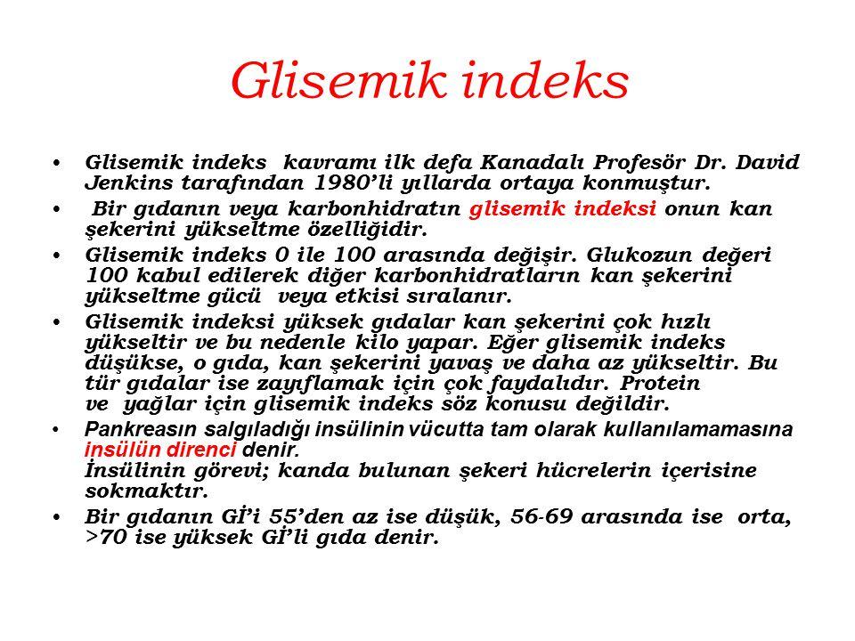 Glisemik indeks Glisemik indeks kavramı ilk defa Kanadalı Profesör Dr. David Jenkins tarafından 1980'li yıllarda ortaya konmuştur.