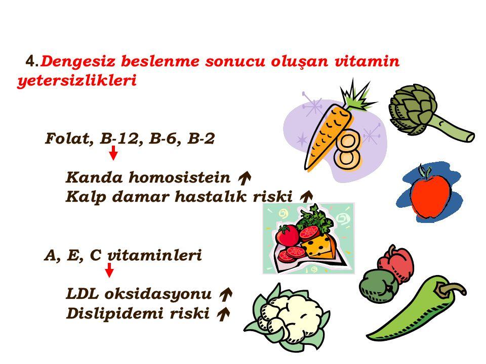 4.Dengesiz beslenme sonucu oluşan vitamin yetersizlikleri
