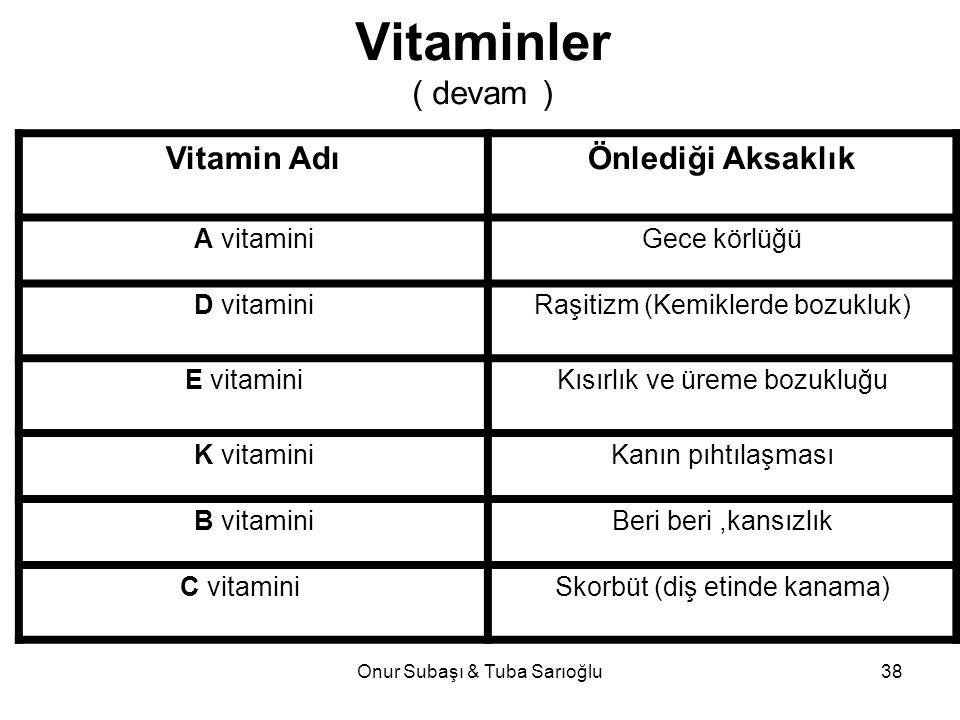 Vitaminler ( devam ) Vitamin Adı Önlediği Aksaklık A vitamini