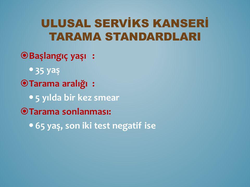 Ulusal Servİks Kanserİ Tarama StandardlarI