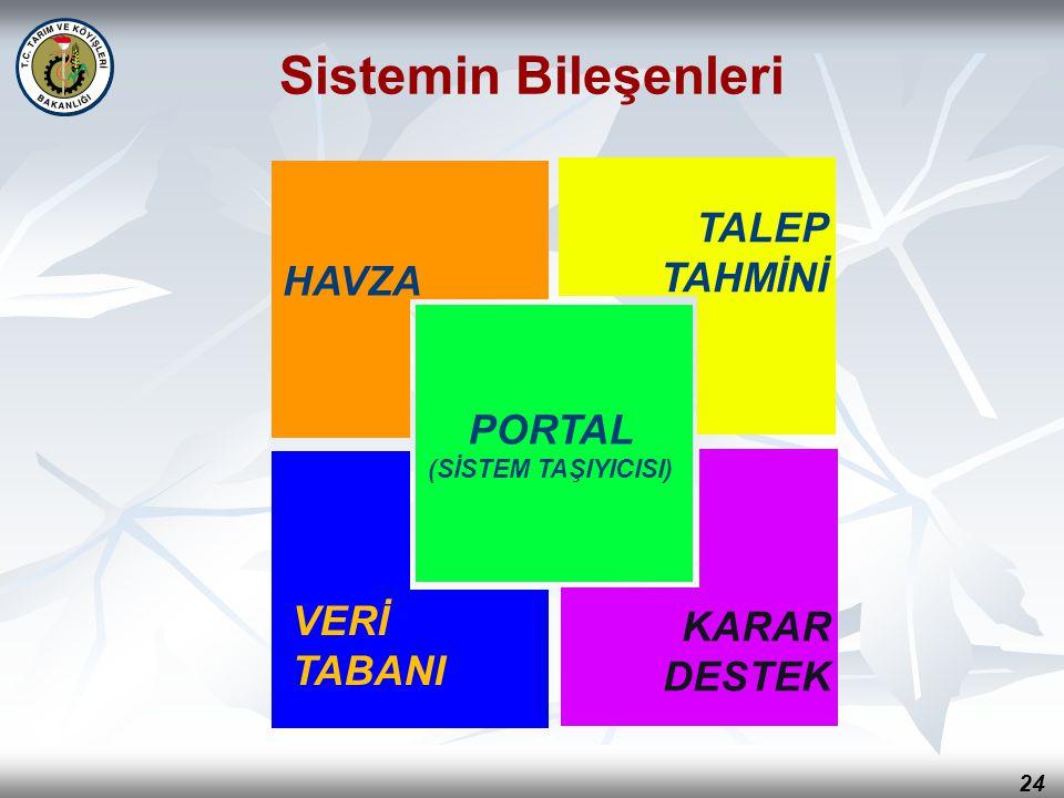 PORTAL (SİSTEM TAŞIYICISI)