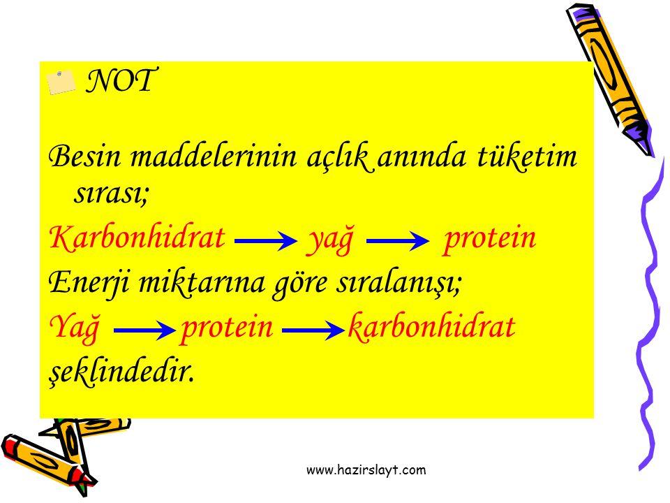 Besin maddelerinin açlık anında tüketim sırası;