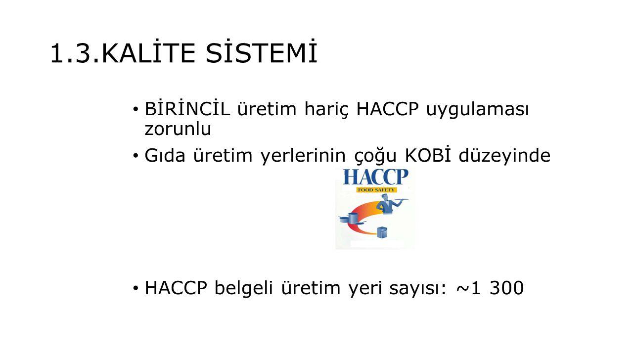 1.3.KALİTE SİSTEMİ BİRİNCİL üretim hariç HACCP uygulaması zorunlu