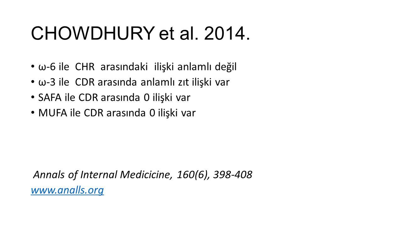 CHOWDHURY et al. 2014. ω-6 ile CHR arasındaki ilişki anlamlı değil
