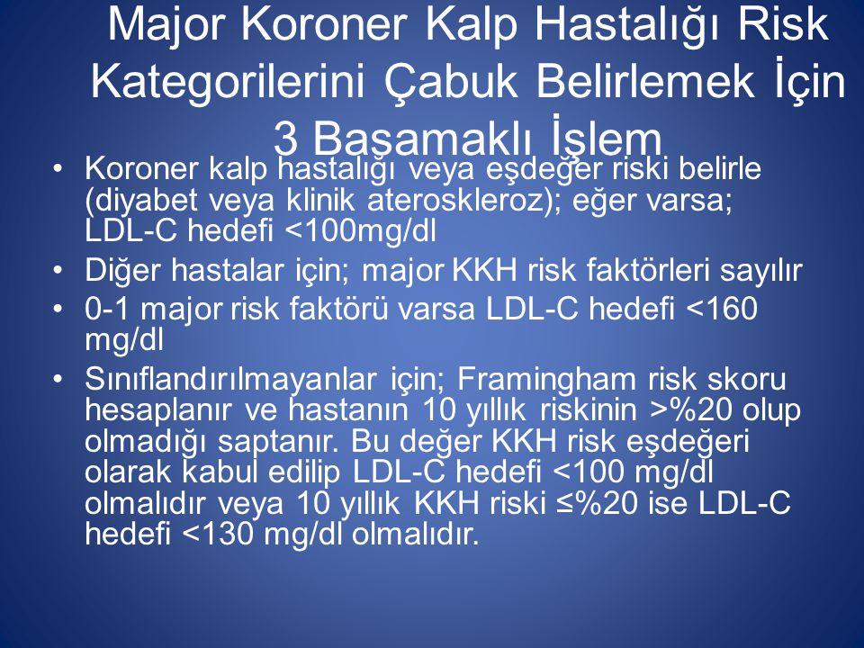 Major Koroner Kalp Hastalığı Risk Kategorilerini Çabuk Belirlemek İçin 3 Basamaklı İşlem