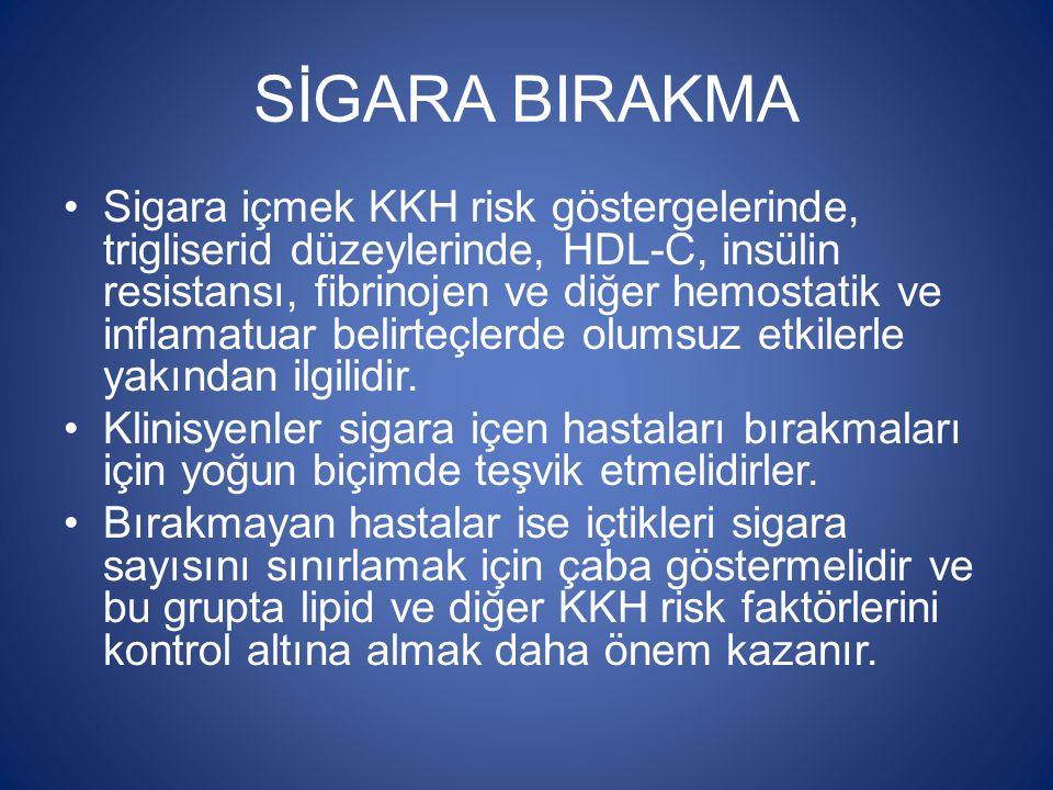 SİGARA BIRAKMA