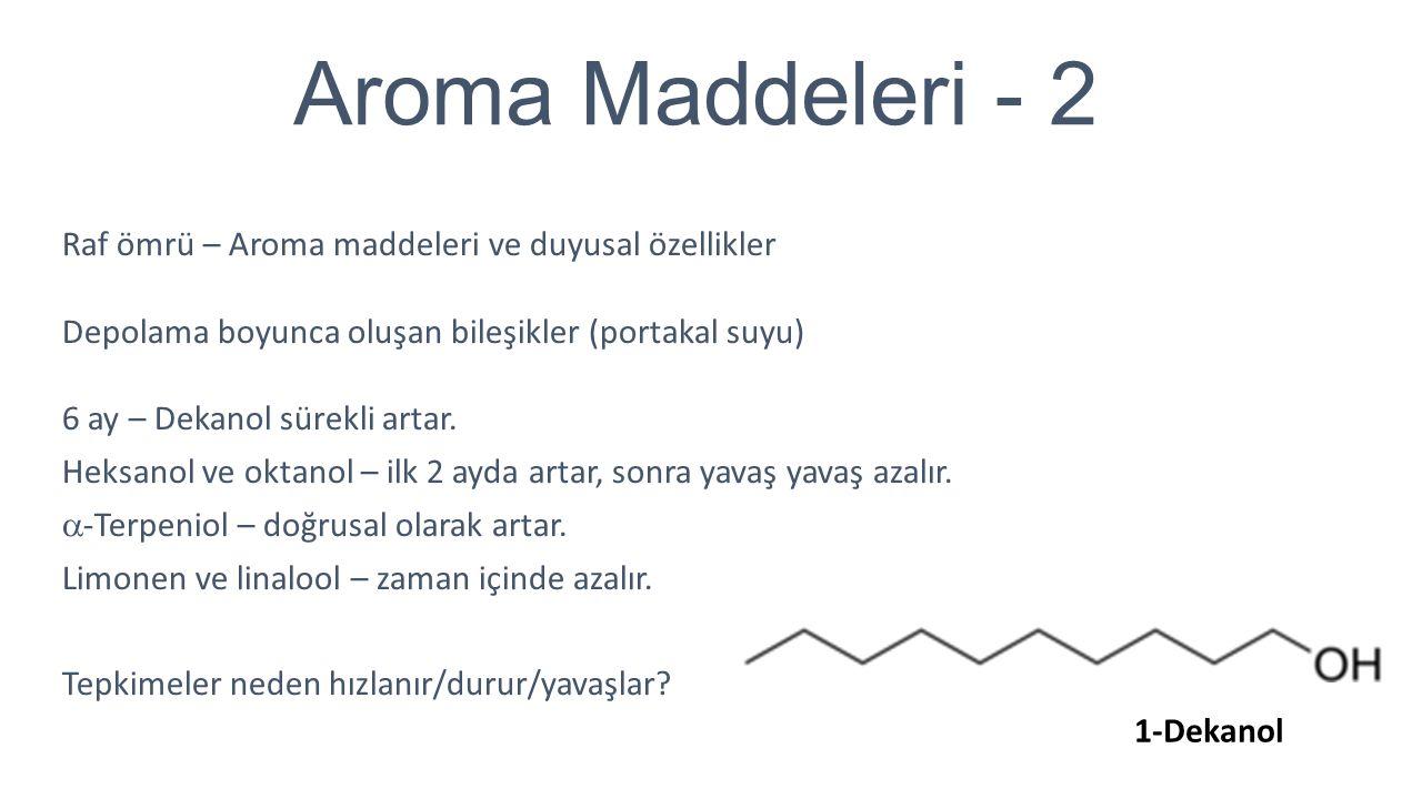 Aroma Maddeleri - 2 Raf ömrü – Aroma maddeleri ve duyusal özellikler