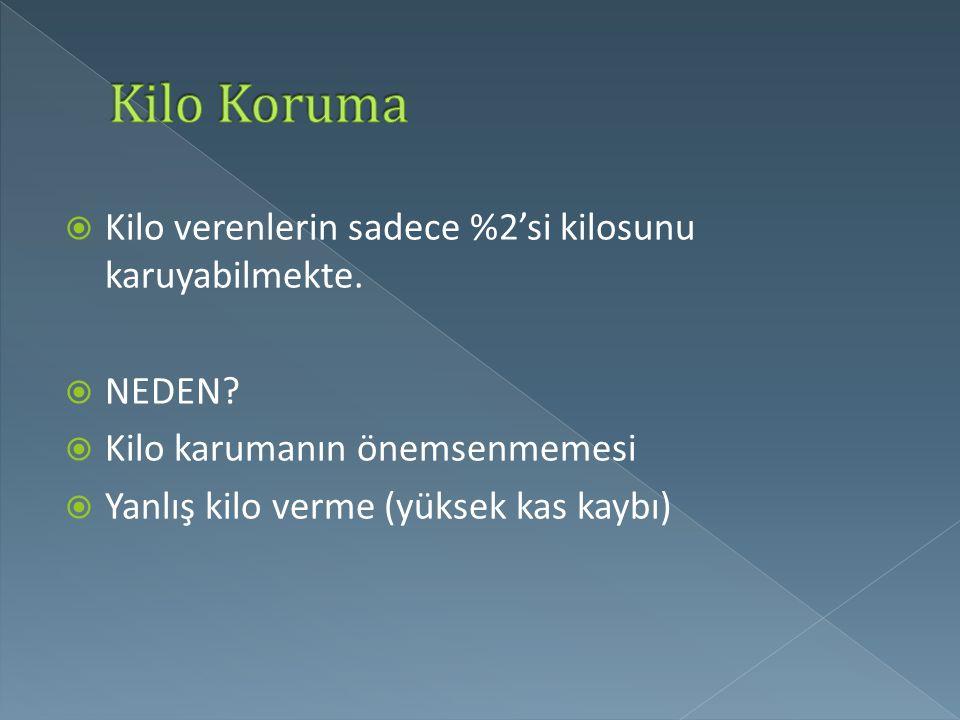Kilo Koruma Kilo verenlerin sadece %2'si kilosunu karuyabilmekte.