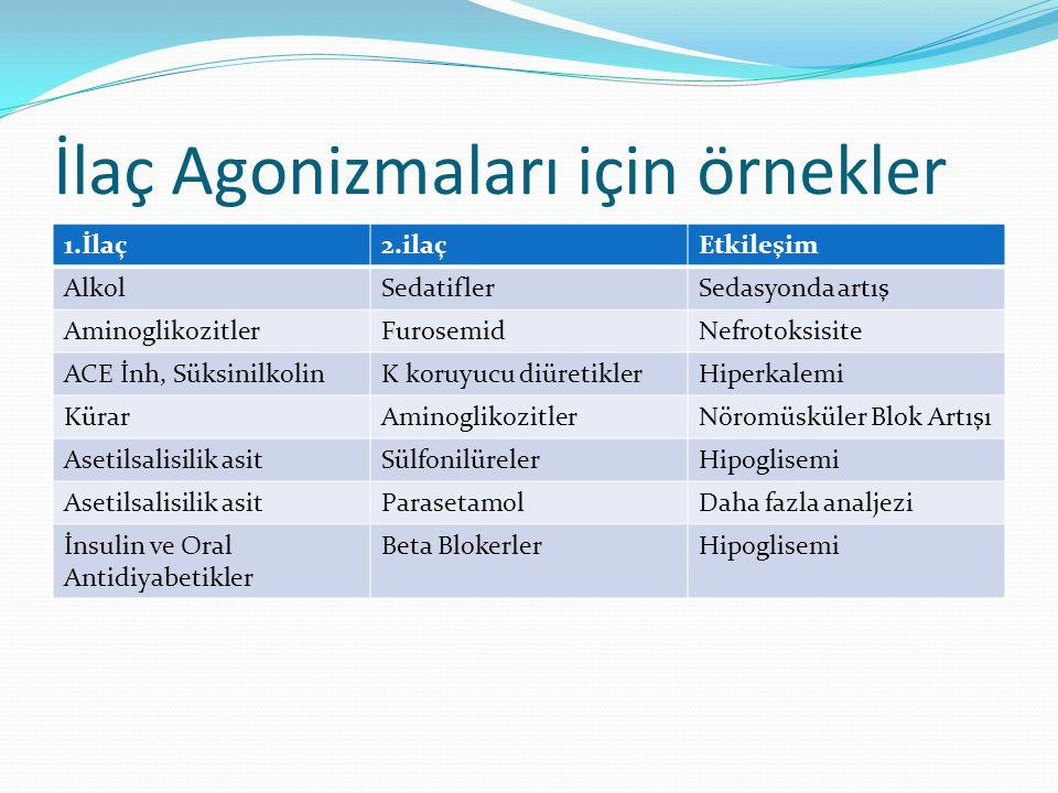 İlaç Agonizmaları için örnekler
